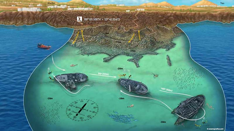 Scuba diving and dive sites on Lanzarote - Tiñosa Wrecks